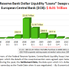 The Federal Reserve Bank is Naked: QE 10T Dollar 'Loans' Swaps and Naked Mortgage Bonds of Quantitative Easing 1